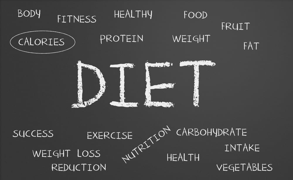 Is Your Dieting Plan Not Working?  Things To Consider…