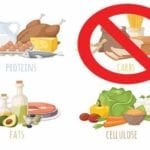Do Low Carb Diets Really Work?  Are They Better Than High Or Medium Carb Diets?