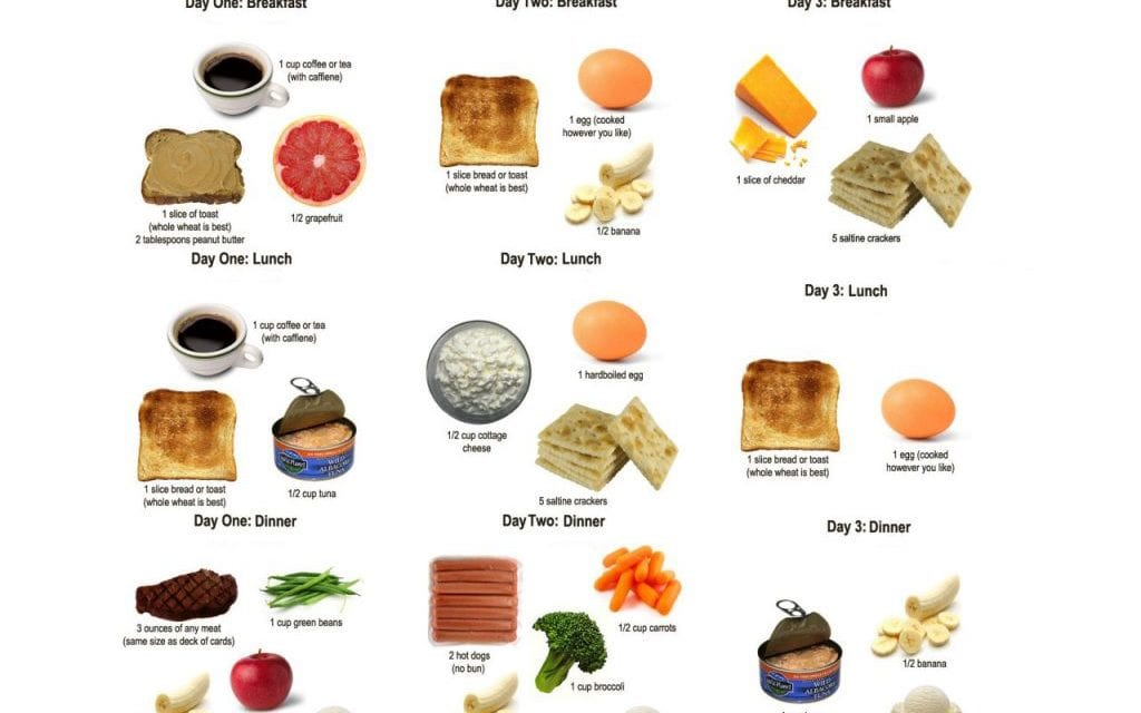 3 day diet menu pdf